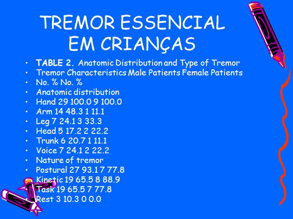 TREMOR ESSENCIAL EM CRIANÇAS TABLE 2. Anatomic Distribution and Type of Tremor Tremor Characteristics Male Patients Female Patients No. % Anatomic dis