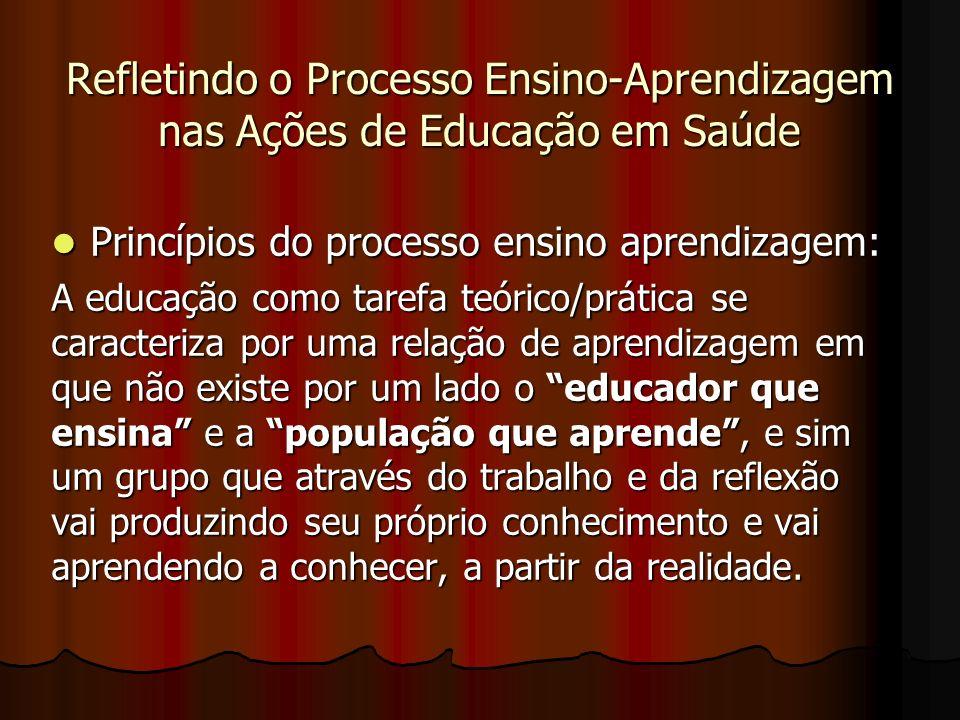Refletindo o Processo Ensino-Aprendizagem nas Ações de Educação em Saúde Princípios do processo ensino aprendizagem: Princípios do processo ensino apr