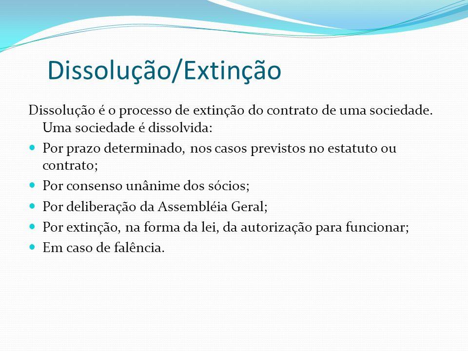 Dissolução/Extinção Dissolução é o processo de extinção do contrato de uma sociedade. Uma sociedade é dissolvida: Por prazo determinado, nos casos pre