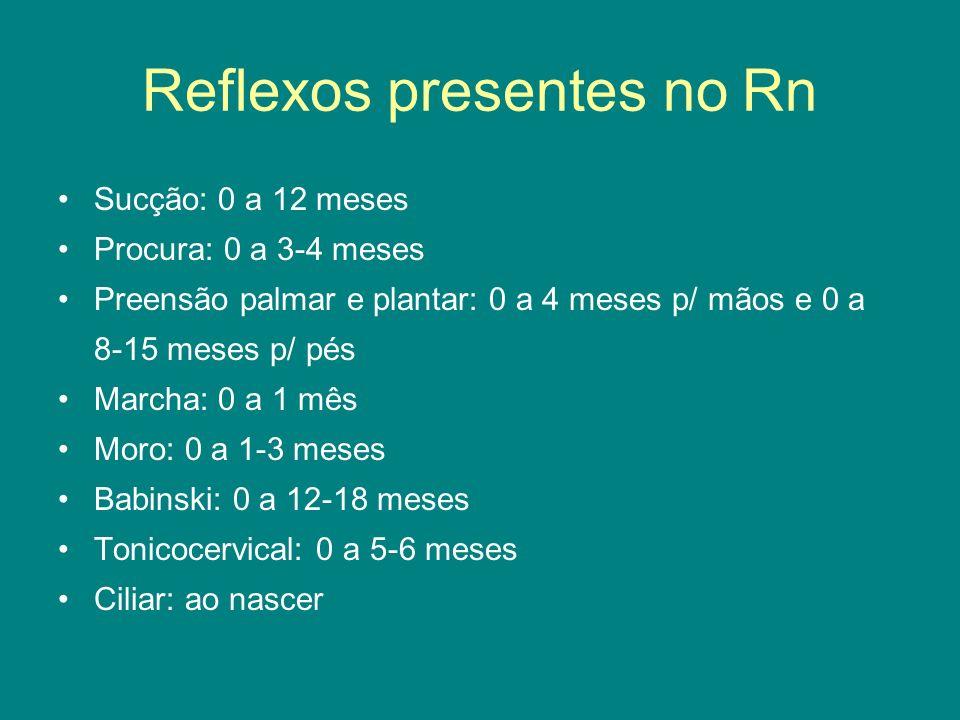 Reflexos presentes no Rn Sucção: 0 a 12 meses Procura: 0 a 3-4 meses Preensão palmar e plantar: 0 a 4 meses p/ mãos e 0 a 8-15 meses p/ pés Marcha: 0