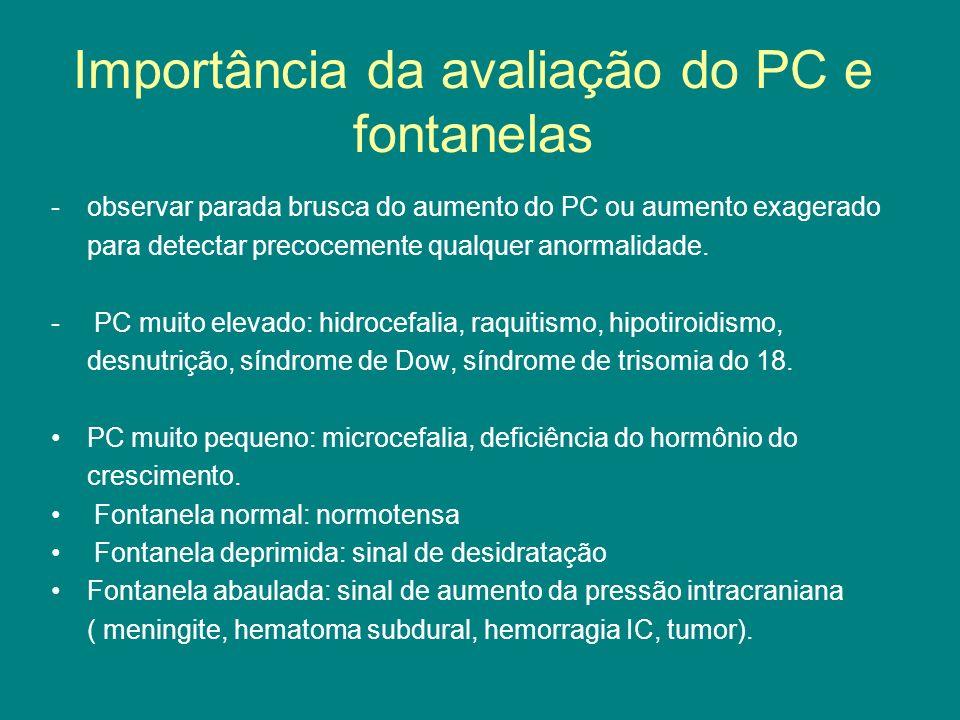 Importância da avaliação do PC e fontanelas -observar parada brusca do aumento do PC ou aumento exagerado para detectar precocemente qualquer anormali
