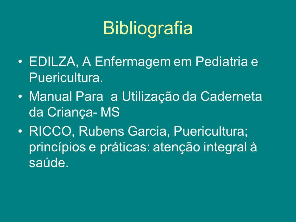 Bibliografia EDILZA, A Enfermagem em Pediatria e Puericultura. Manual Para a Utilização da Caderneta da Criança- MS RICCO, Rubens Garcia, Puericultura