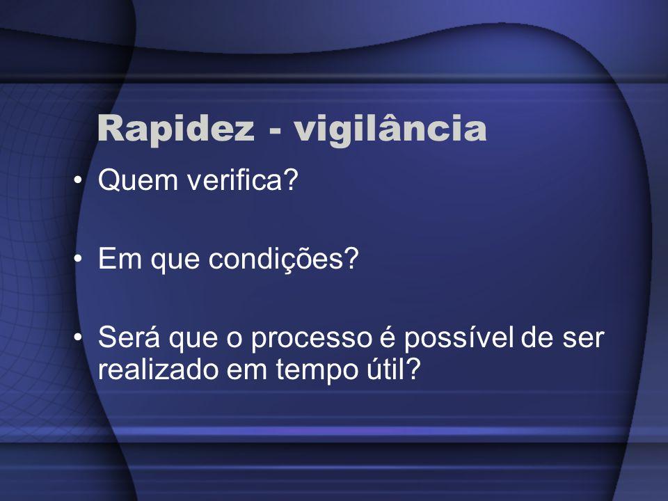 Rapidez - vigilância Quem verifica? Em que condições? Será que o processo é possível de ser realizado em tempo útil?