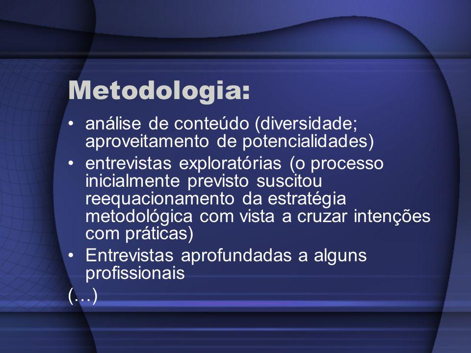 Metodologia: análise de conteúdo (diversidade; aproveitamento de potencialidades) entrevistas exploratórias (o processo inicialmente previsto suscitou