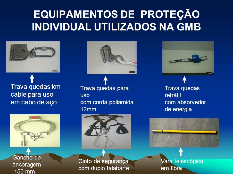 UTILIZAÇÃO CABO DE AÇO GUIA: