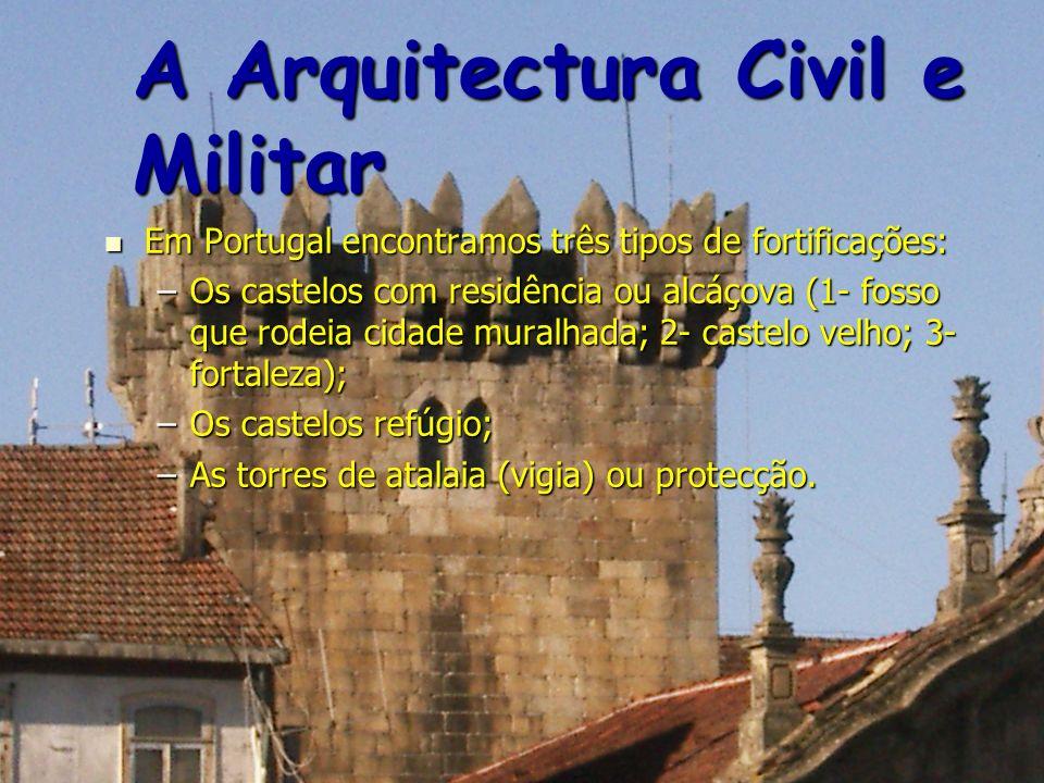 A Arquitectura Civil e Militar Em Portugal encontramos três tipos de fortificações: Em Portugal encontramos três tipos de fortificações: –Os castelos