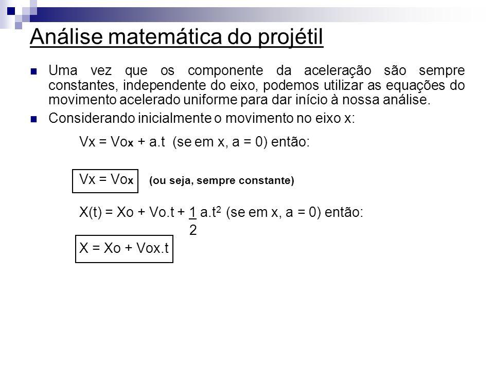Análise matemática do projétil Uma vez que os componente da aceleração são sempre constantes, independente do eixo, podemos utilizar as equações do mo