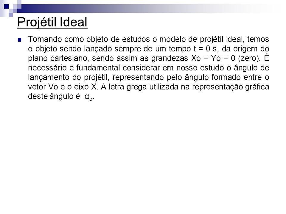 Projétil Ideal Tomando como objeto de estudos o modelo de projétil ideal, temos o objeto sendo lançado sempre de um tempo t = 0 s, da origem do plano