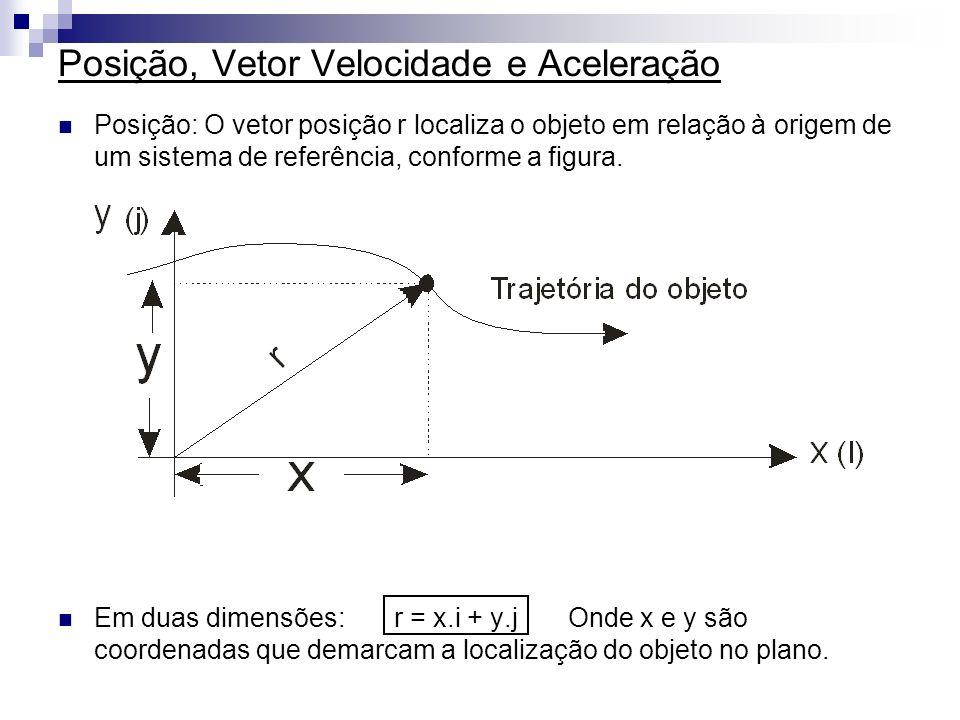 Posição, Vetor Velocidade e Aceleração Posição: O vetor posição r localiza o objeto em relação à origem de um sistema de referência, conforme a figura