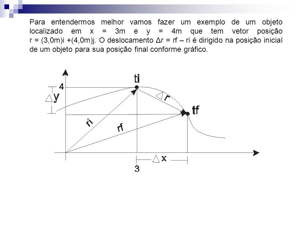 Para entendermos melhor vamos fazer um exemplo de um objeto localizado em x = 3m e y = 4m que tem vetor posição r = (3,0m)i +(4,0m)j. O deslocamento Δ