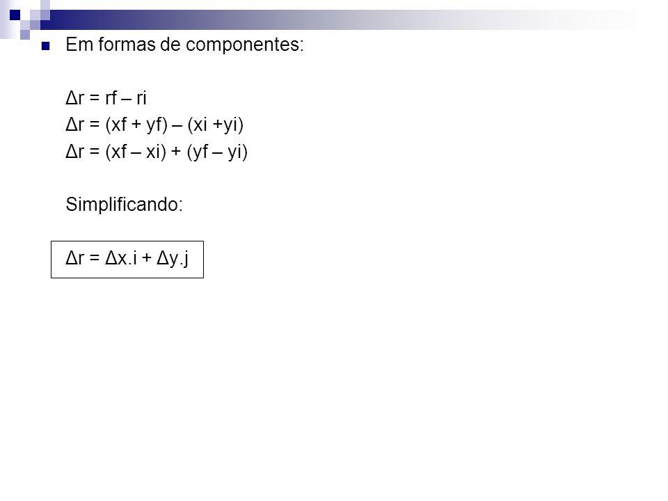 Em formas de componentes: Δr = rf – ri Δr = (xf + yf) – (xi +yi) Δr = (xf – xi) + (yf – yi) Simplificando: Δr = Δx.i + Δy.j