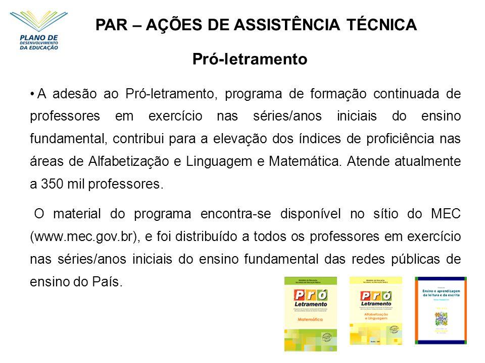 PAR – AÇÕES DE ASSISTÊNCIA TÉCNICA Pró-letramento A adesão ao Pró-letramento, programa de formação continuada de professores em exercício nas séries/a