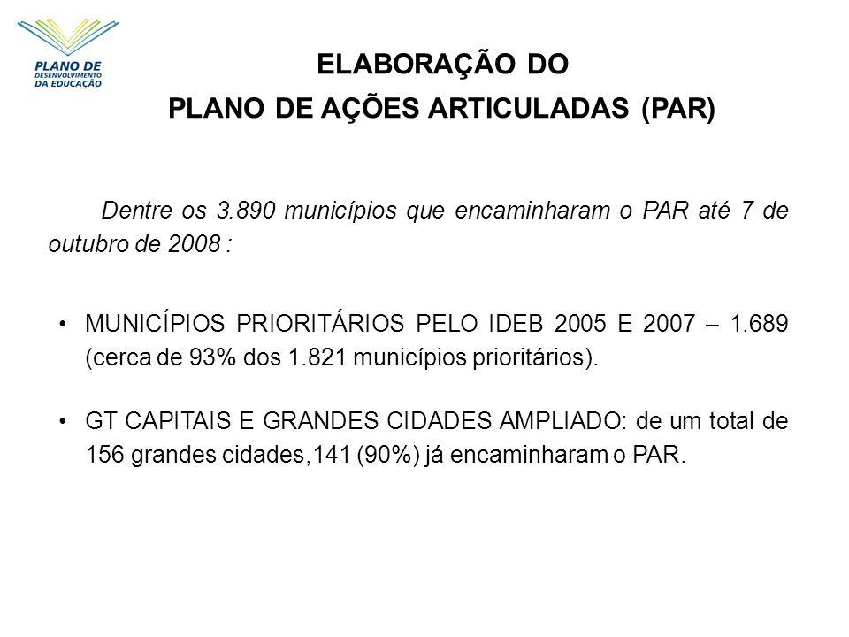 Dentre os 3.890 municípios que encaminharam o PAR até 7 de outubro de 2008 : MUNICÍPIOS PRIORITÁRIOS PELO IDEB 2005 E 2007 – 1.689 (cerca de 93% dos 1