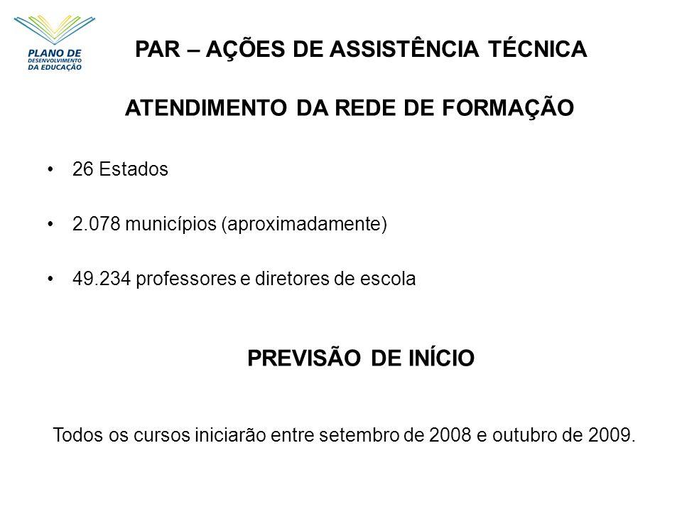 ATENDIMENTO DA REDE DE FORMAÇÃO 26 Estados 2.078 municípios (aproximadamente) 49.234 professores e diretores de escola PREVISÃO DE INÍCIO Todos os cur