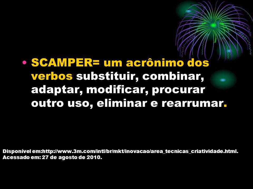 Disponível em:http://www.3m.com/intl/br/mkt/inovacao/area_tecnicas_criatividade.html. Acessado em: 27 de agosto de 2010. SCAMPER= um acrônimo dos verb