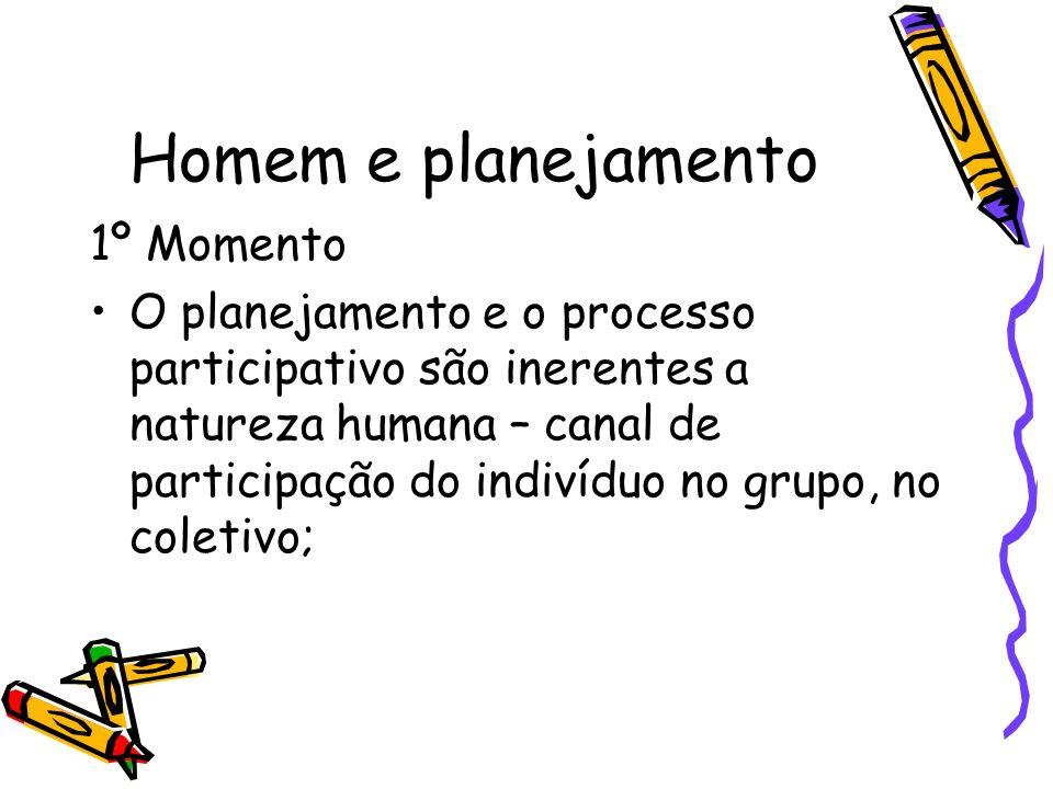 Homem e planejamento 1º Momento O planejamento e o processo participativo são inerentes a natureza humana – canal de participação do indivíduo no grup