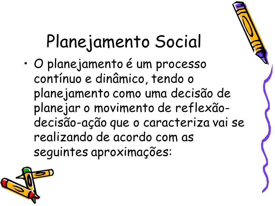 Planejamento Social O planejamento é um processo contínuo e dinâmico, tendo o planejamento como uma decisão de planejar o movimento de reflexão- decis