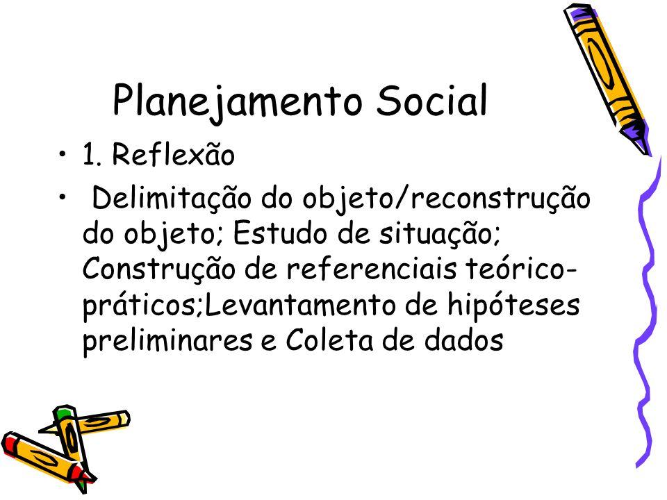 Planejamento Social 1. Reflexão Delimitação do objeto/reconstrução do objeto; Estudo de situação; Construção de referenciais teórico- práticos;Levanta