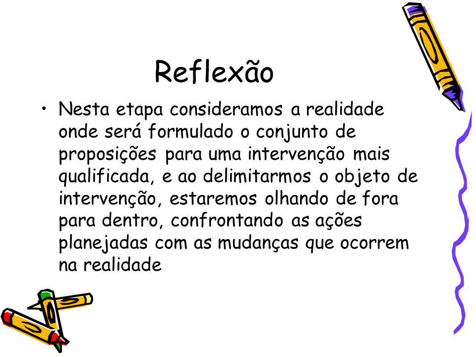 Reflexão A reconstrução do objeto é o movimento que traduz a relação, a ação e o conhecimento.
