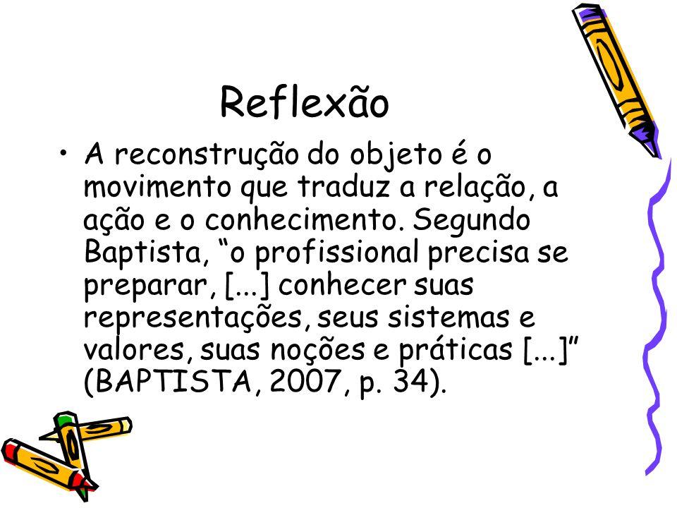 Reflexão A reconstrução do objeto é o movimento que traduz a relação, a ação e o conhecimento. Segundo Baptista, o profissional precisa se preparar, [