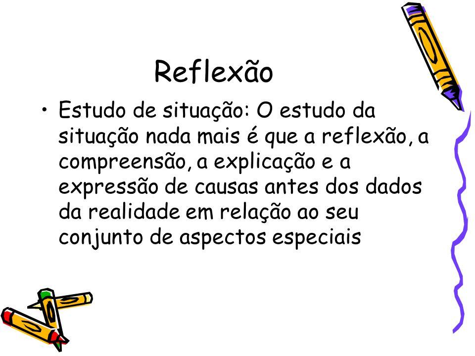 Reflexão Estudo de situação: O estudo da situação nada mais é que a reflexão, a compreensão, a explicação e a expressão de causas antes dos dados da r