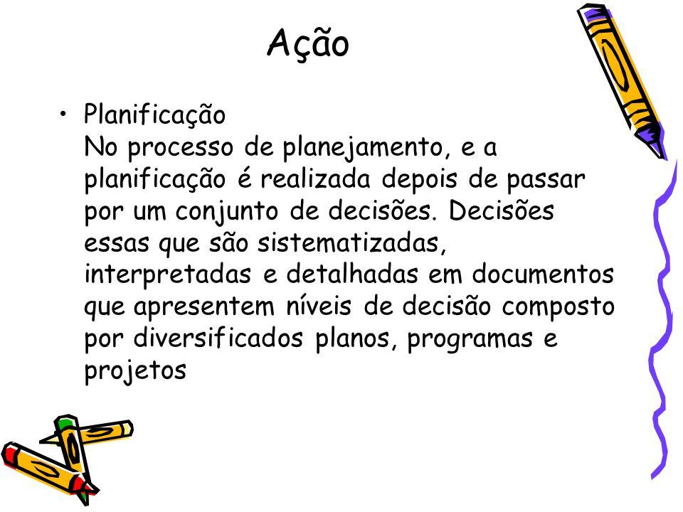 Ação Planificação No processo de planejamento, e a planificação é realizada depois de passar por um conjunto de decisões. Decisões essas que são siste