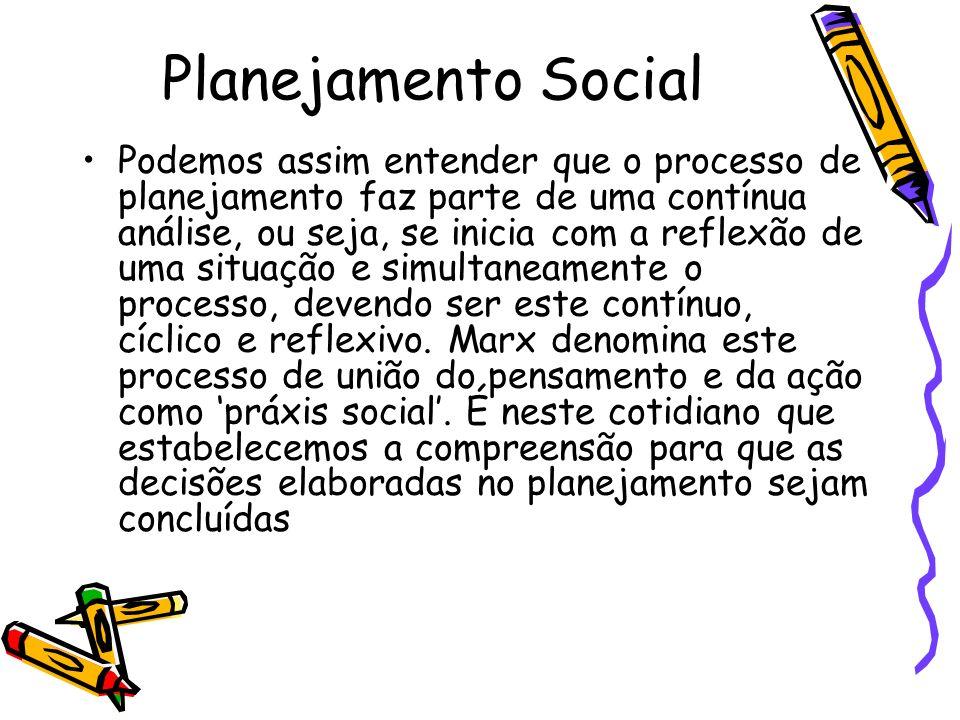 Planejamento Social Podemos assim entender que o processo de planejamento faz parte de uma contínua análise, ou seja, se inicia com a reflexão de uma