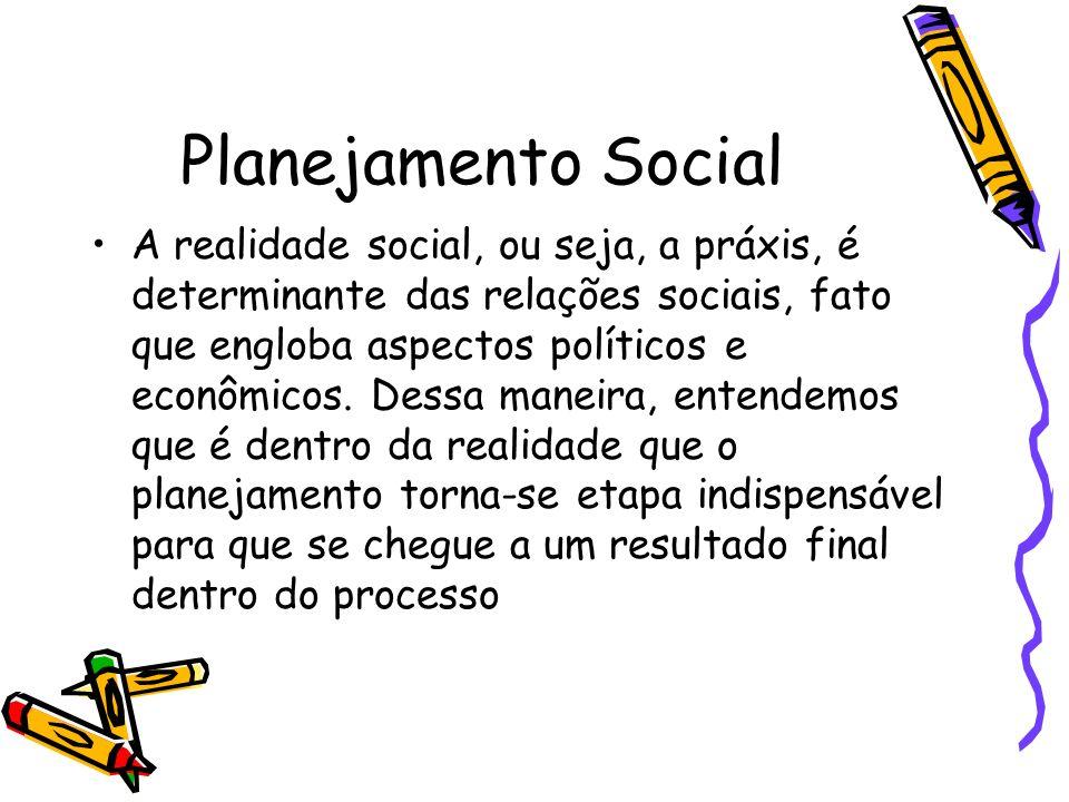 Planejamento Social A realidade social, ou seja, a práxis, é determinante das relações sociais, fato que engloba aspectos políticos e econômicos. Dess