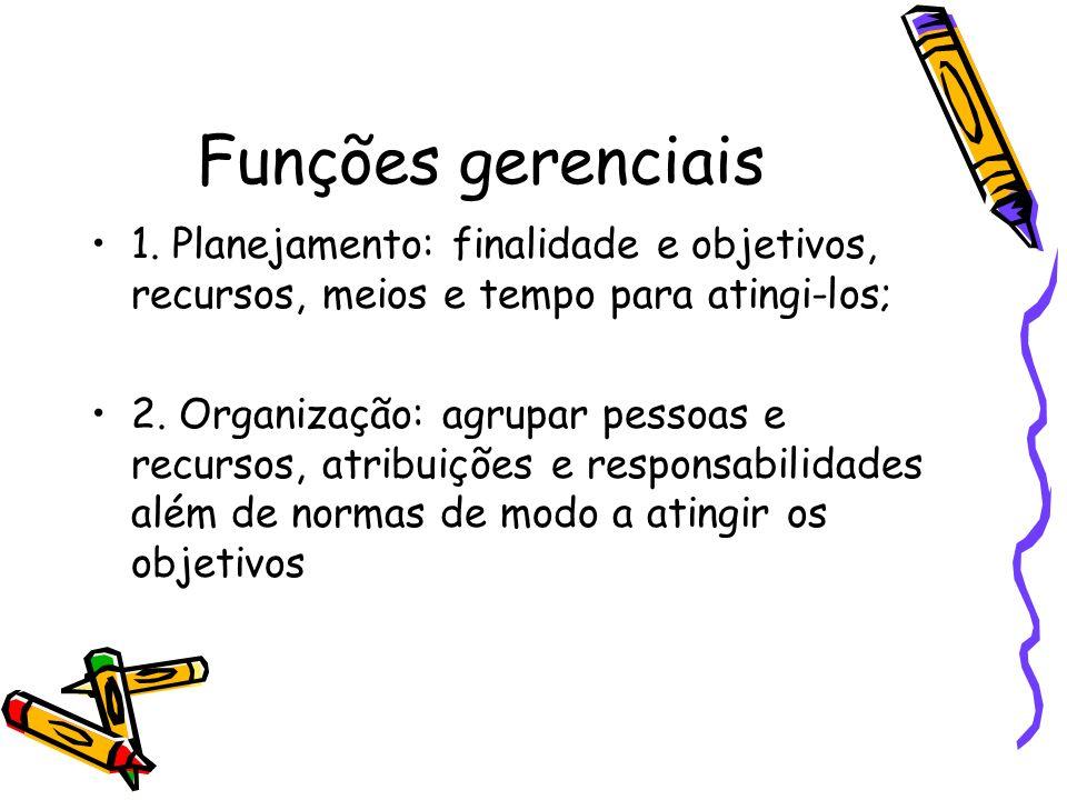 Funções gerenciais 1. Planejamento: finalidade e objetivos, recursos, meios e tempo para atingi-los; 2. Organização: agrupar pessoas e recursos, atrib