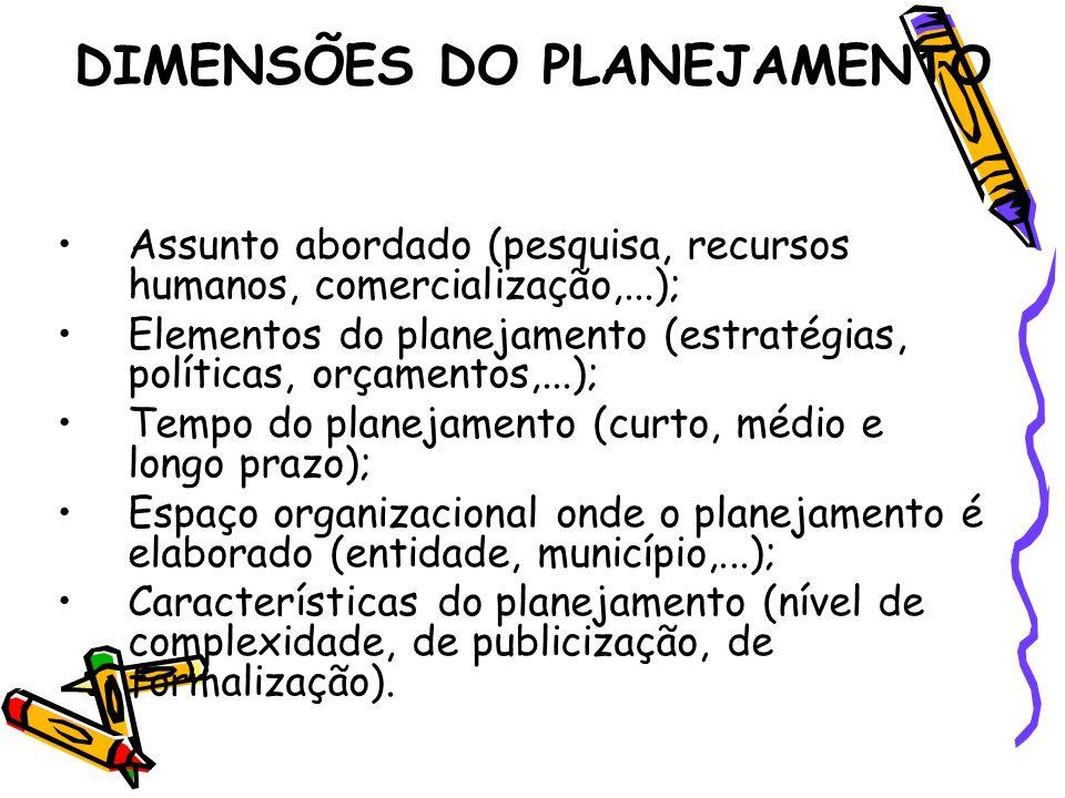 DIMENSÕES DO PLANEJAMENTO Assunto abordado (pesquisa, recursos humanos, comercialização,...); Elementos do planejamento (estratégias, políticas, orçam