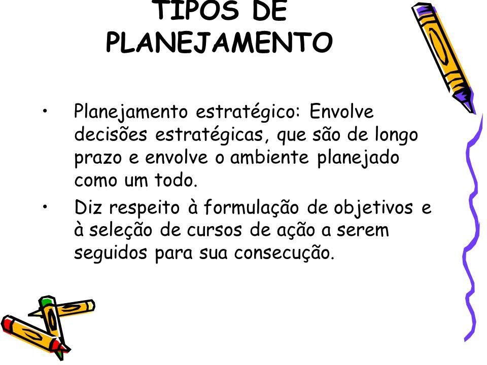 Tipos de planejamento Planejamento tático: Envolve decisões sobre objetivos de curto prazo, e procedimentos e ações que geralmente afetam apenas uma parte do ambiente planejado.