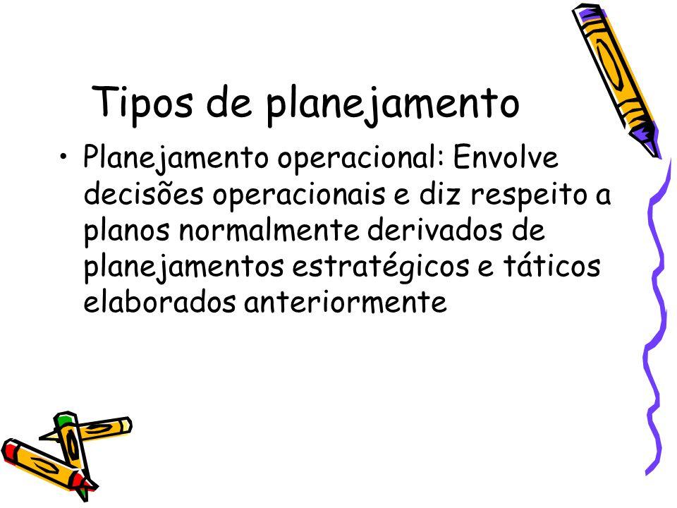 Tipos de planejamento Planejamento operacional: Envolve decisões operacionais e diz respeito a planos normalmente derivados de planejamentos estratégi