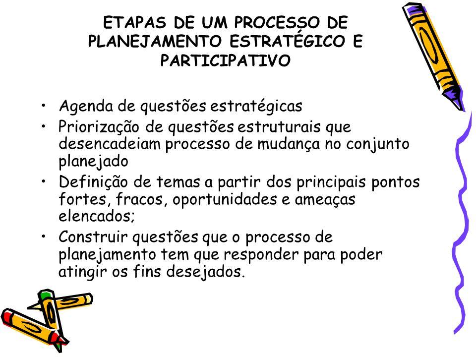 ETAPAS DE UM PROCESSO DE PLANEJAMENTO ESTRATÉGICO E PARTICIPATIVO Agenda de questões estratégicas Priorização de questões estruturais que desencadeiam