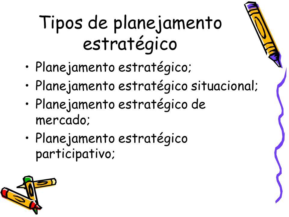 Tipos de planejamento estratégico Planejamento estratégico; Planejamento estratégico situacional; Planejamento estratégico de mercado; Planejamento es