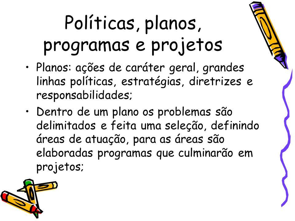 Políticas, planos, programas e projetos Programa: conjunto de projetos que buscam o mesmo objetivo; Projeto: conjunto de atividades inter- relacionadas e coordenadas para alcançar objetivos específicos dentro de um orçamento e tempo definidos;