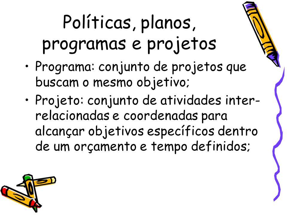 Políticas, planos, programas e projetos Programa: conjunto de projetos que buscam o mesmo objetivo; Projeto: conjunto de atividades inter- relacionada