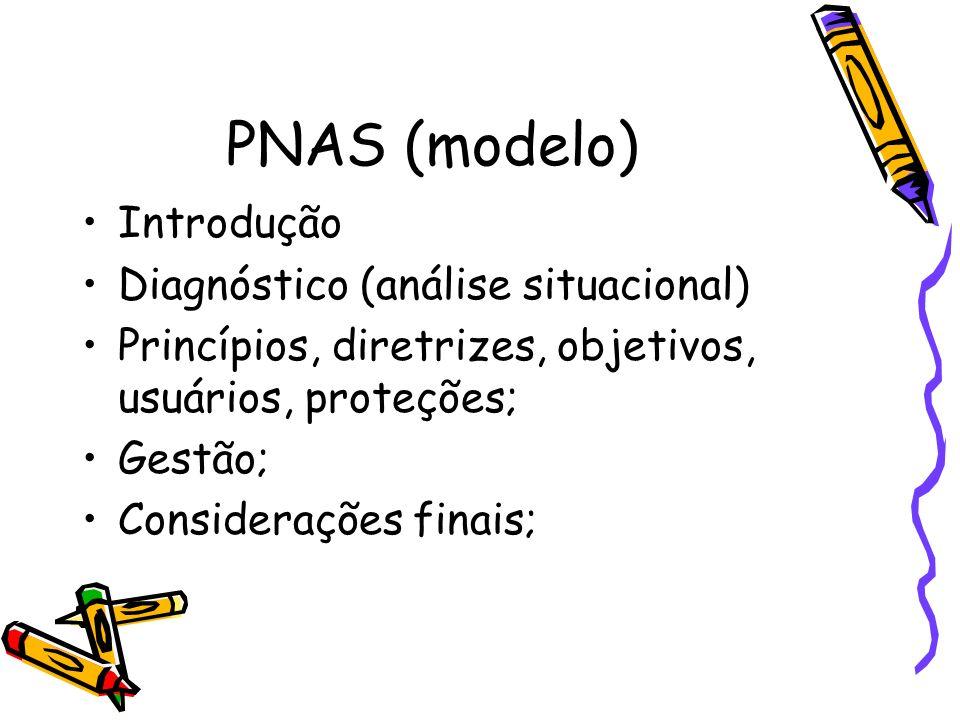 PNAS (modelo) Introdução Diagnóstico (análise situacional) Princípios, diretrizes, objetivos, usuários, proteções; Gestão; Considerações finais;