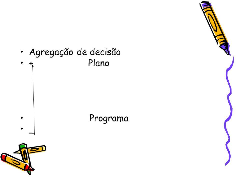 Agregação de decisão + Plano Programa _