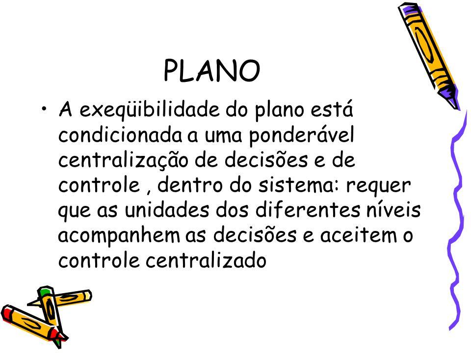 PLANO A exeqüibilidade do plano está condicionada a uma ponderável centralização de decisões e de controle, dentro do sistema: requer que as unidades