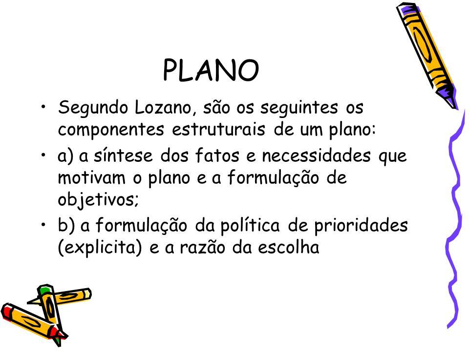 PLANO Segundo Lozano, são os seguintes os componentes estruturais de um plano: a) a síntese dos fatos e necessidades que motivam o plano e a formulaçã