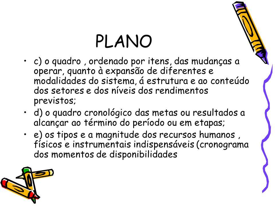PLANO c) o quadro, ordenado por itens, das mudanças a operar, quanto à expansão de diferentes e modalidades do sistema, á estrutura e ao conteúdo dos