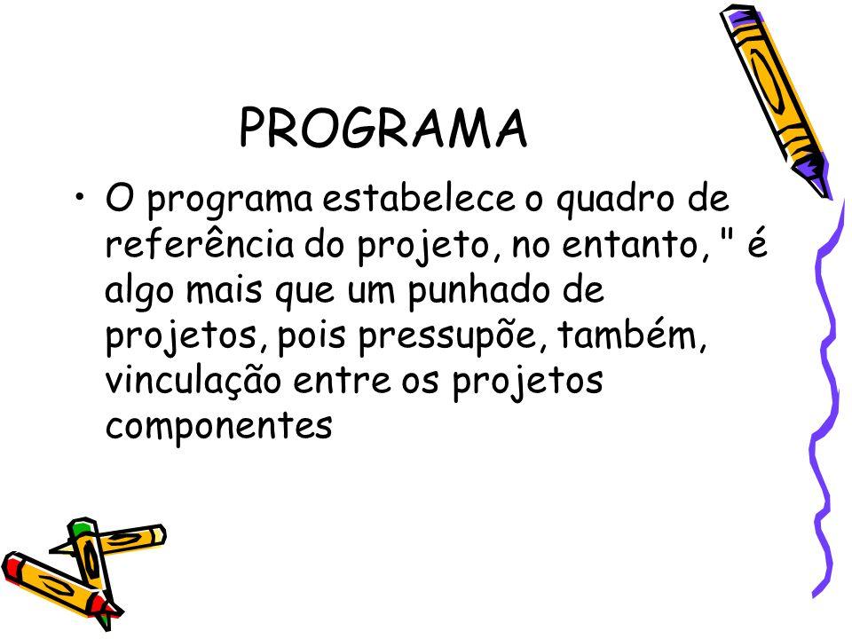 PROGRAMA São os elementos básicos do programa: · a síntese de informações sobre a situação a ser modificada com a programação; · a formulação explicita das funções efetivamente consignadas aos órgãos e/ou serviços ligados ao programa, com responsabilidades em sua execução