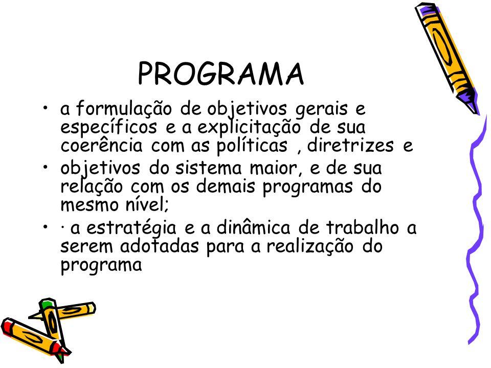 PROGRAMA as atividades e os projetos que comporão o programa, suas interligações, incluindo a apresentação sumária de objetivos e de ação