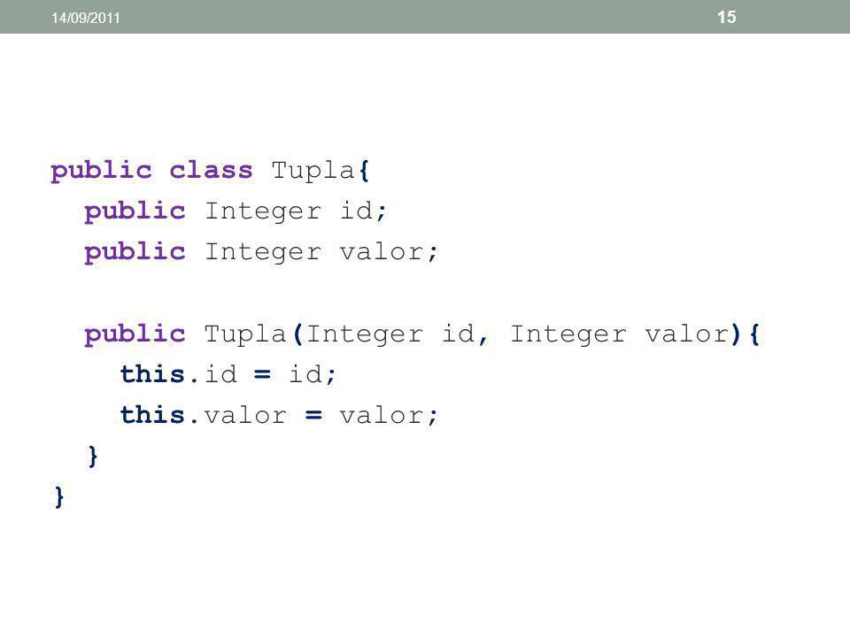public class Tupla{ public Integer id; public Integer valor; public Tupla(Integer id, Integer valor){ this.id = id; this.valor = valor; } 14/09/2011 1