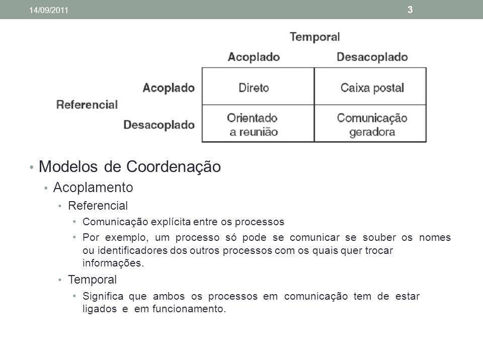 Modelos de Coordenação Acoplamento Referencial Comunicação explícita entre os processos Por exemplo, um processo só pode se comunicar se souber os nom