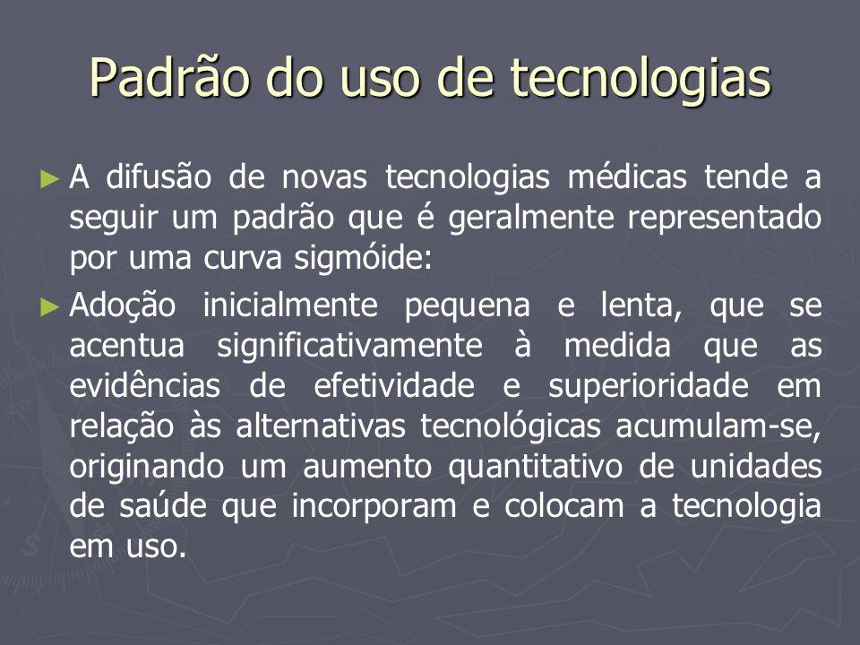 Padrão do uso de tecnologias A difusão de novas tecnologias médicas tende a seguir um padrão que é geralmente representado por uma curva sigmóide: Ado