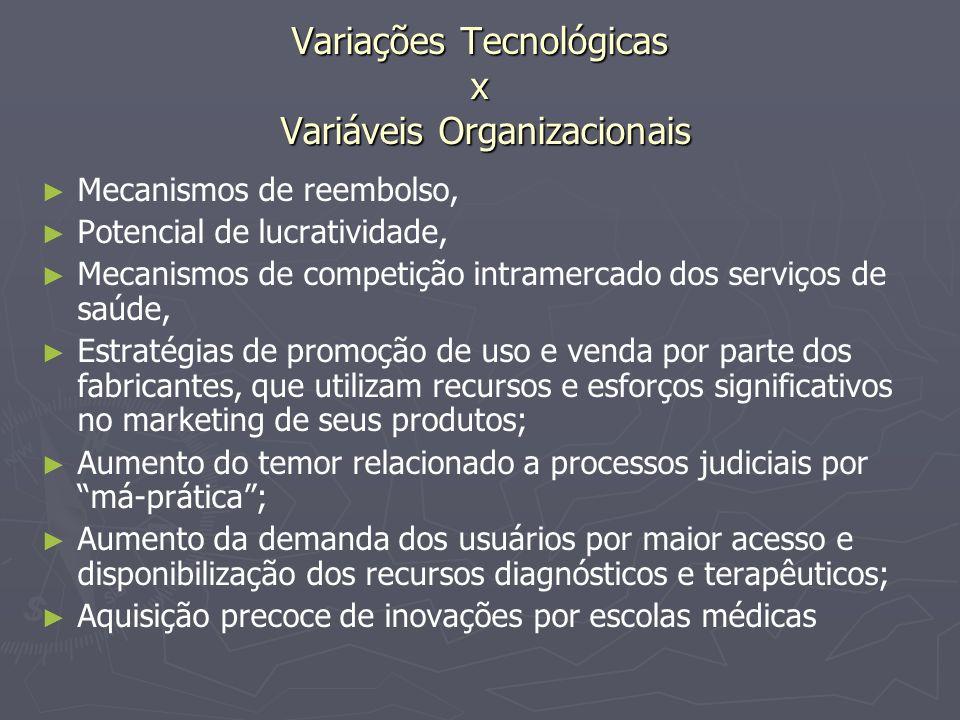 Variações Tecnológicas x Variáveis Organizacionais Mecanismos de reembolso, Potencial de lucratividade, Mecanismos de competição intramercado dos serv