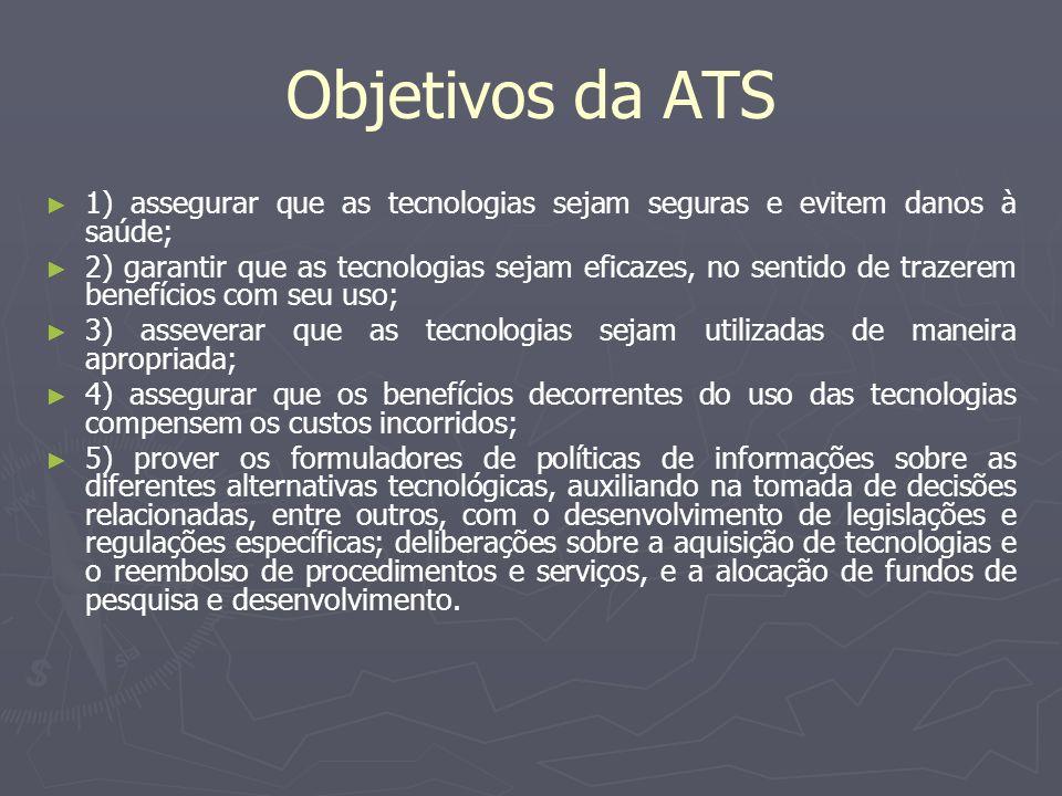 Objetivos da ATS 1) assegurar que as tecnologias sejam seguras e evitem danos à saúde; 2) garantir que as tecnologias sejam eficazes, no sentido de tr
