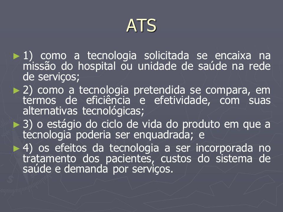 ATS 1) como a tecnologia solicitada se encaixa na missão do hospital ou unidade de saúde na rede de serviços; 2) como a tecnologia pretendida se compa