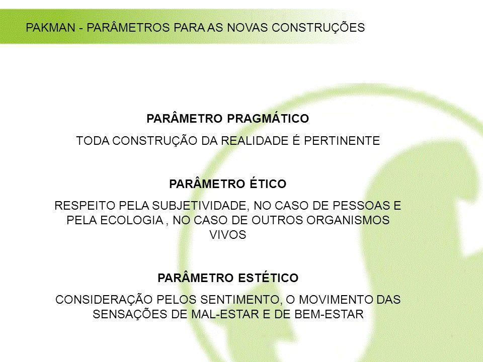 PAKMAN - PARÂMETROS PARA AS NOVAS CONSTRUÇÕES PARÂMETRO PRAGMÁTICO TODA CONSTRUÇÃO DA REALIDADE É PERTINENTE PARÂMETRO ÉTICO RESPEITO PELA SUBJETIVIDA